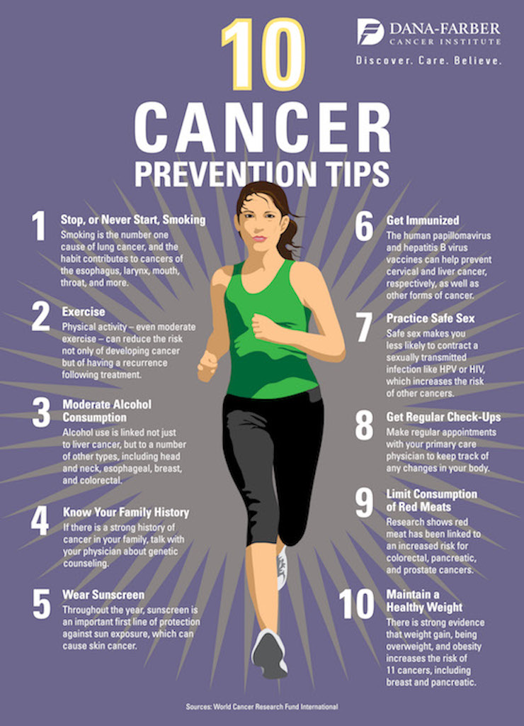 Ways to Prevent Cancer